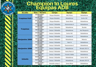Champions in Loures 2019