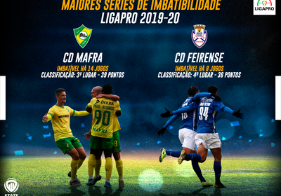 COMUNICADO LIGAPRO - #LigaPortugalStats: Séries invencíveis dão força ao sonho de CD Mafra e CD Feirense