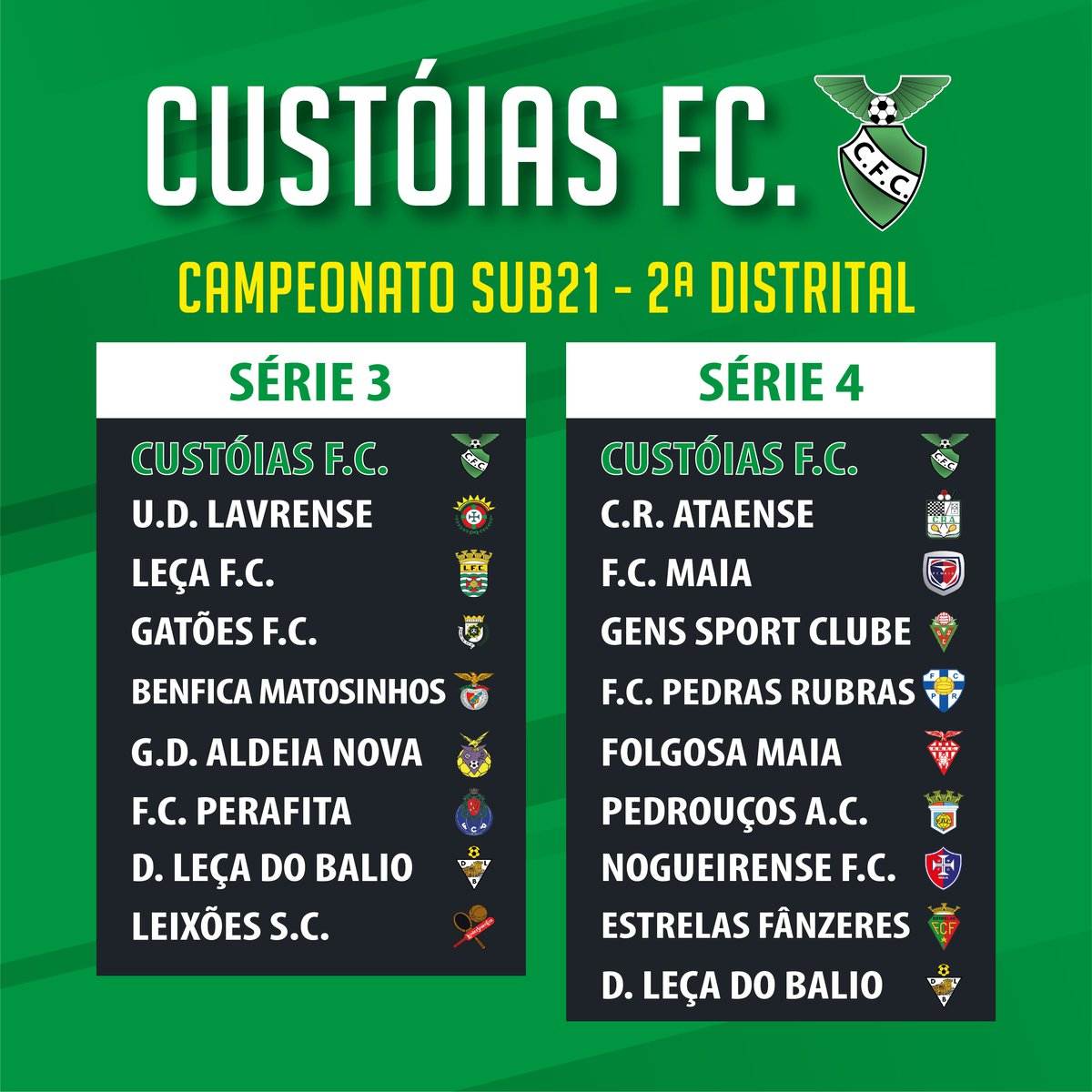Campeonato Sub21 - 2ª distrital