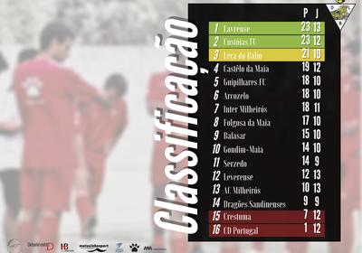 🏆  Seniores - Divisão de Honra serie 1 da A.F. Porto