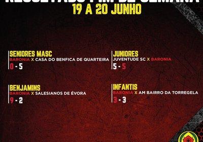 RESULTADOS FIM DE SEMANA 19 A 20 DE JUNHO - FUTSAL