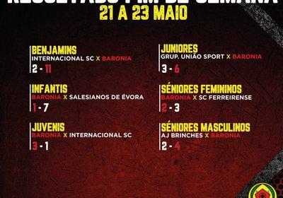 RESULTADOS FIM DE SEMANA 21 A 23 DE MAIO - FUTSAL