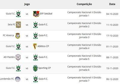 Sorteio da 1ª fase do Campeonato Nacional da II Divisão - Zone Sul