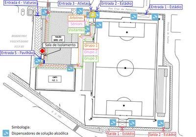 Circuito de Contingência - Futebol Sénior