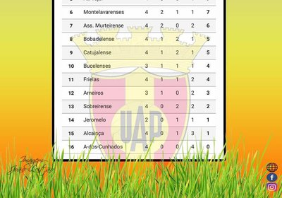 Futebol 11 Seniores