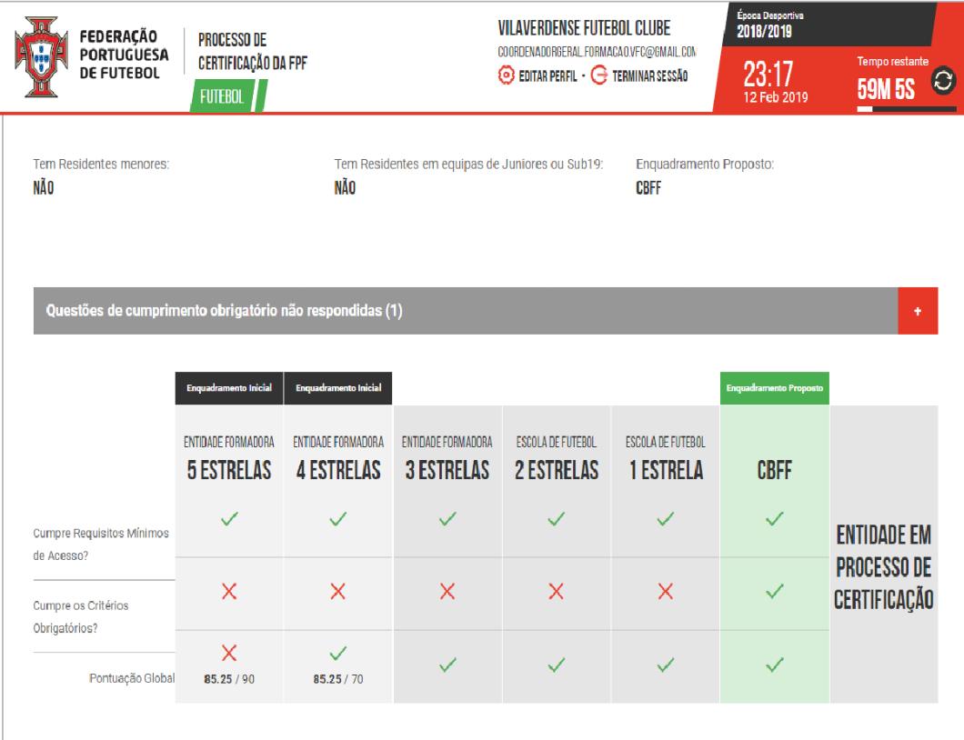 Vilaverdense F.C.a um pequeno passo de ser certificado pela FPF