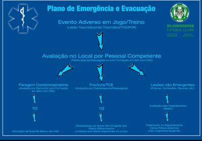 Plano de Emergência e Evacuação - Formação Vilaverdense FC